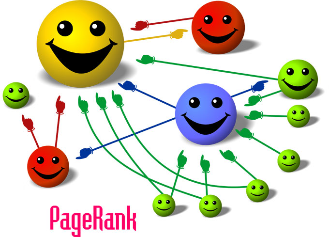 PageRank infografika