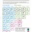 Tablica čimbenici utječu na poziciju stranice u Googleu
